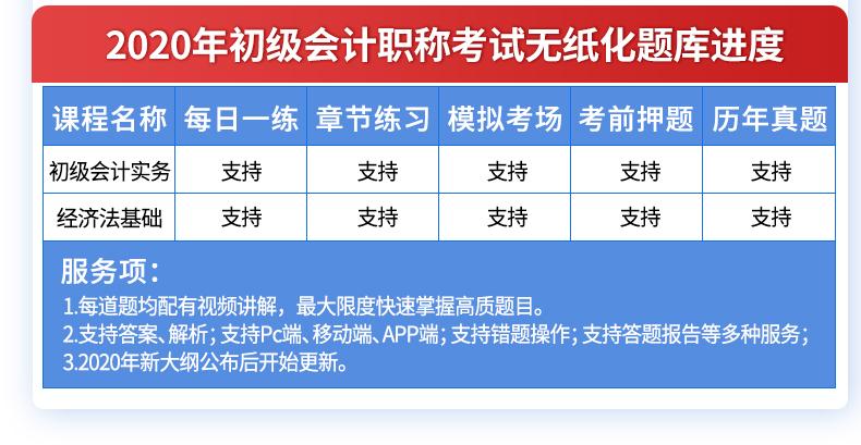 2020年初级会计职称考试无忧通关班培训12.jpg