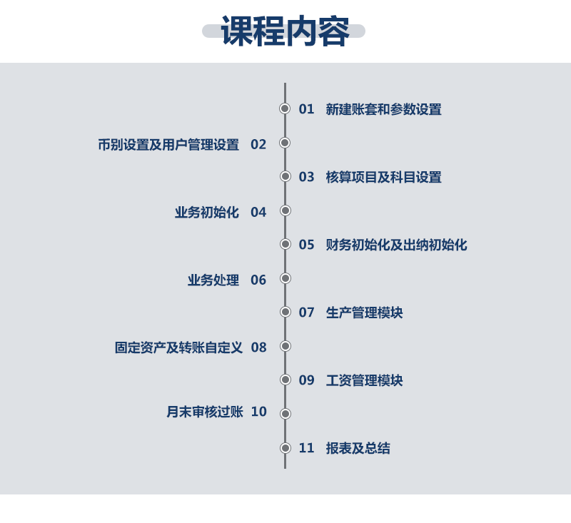 金蝶财务软件详情页_03.png