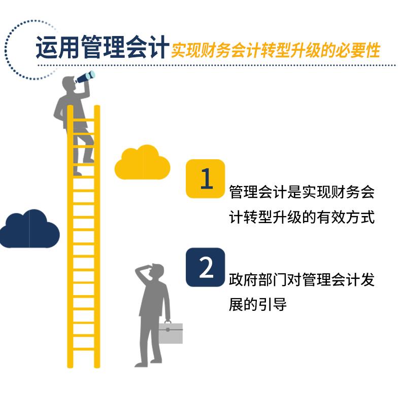 财务会计如何向管理会计转型4