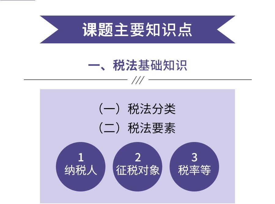 2-中国税法直通车-详情页.jpg