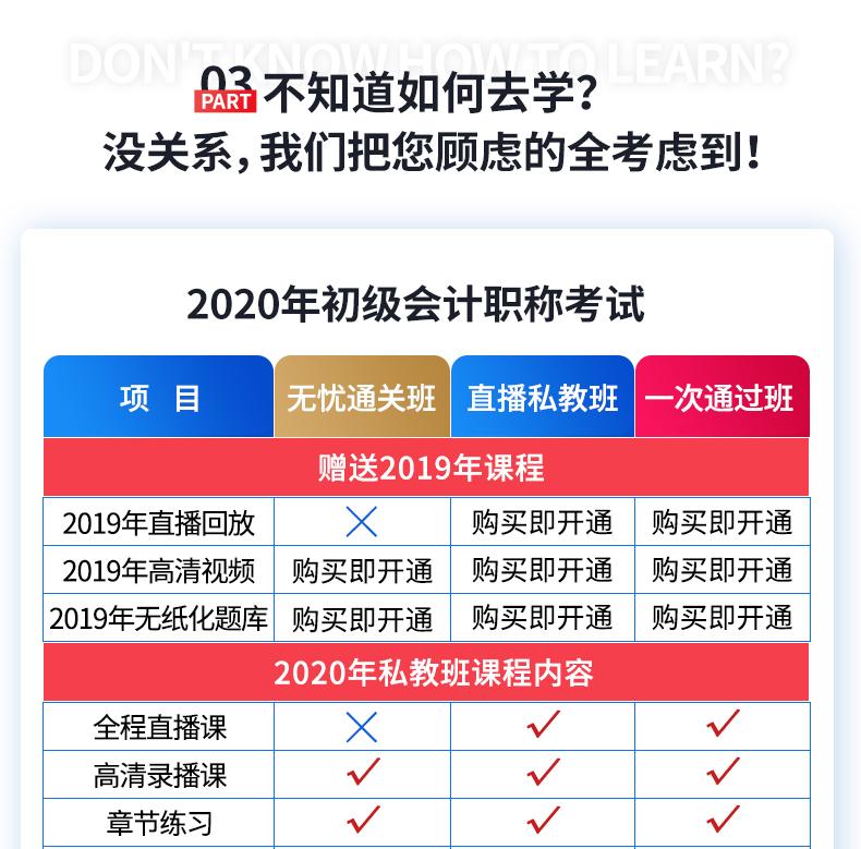 2020年初级会计职称考试保过班06.jpg