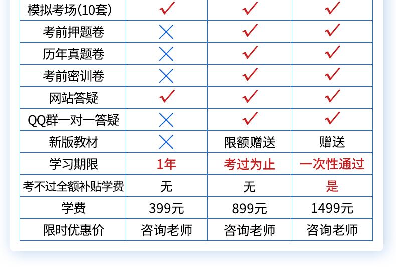 2020年初级会计职称考试保过班07.jpg