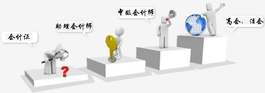 财务人员如何进行职场规划?财务人员的职场规划都有哪些?