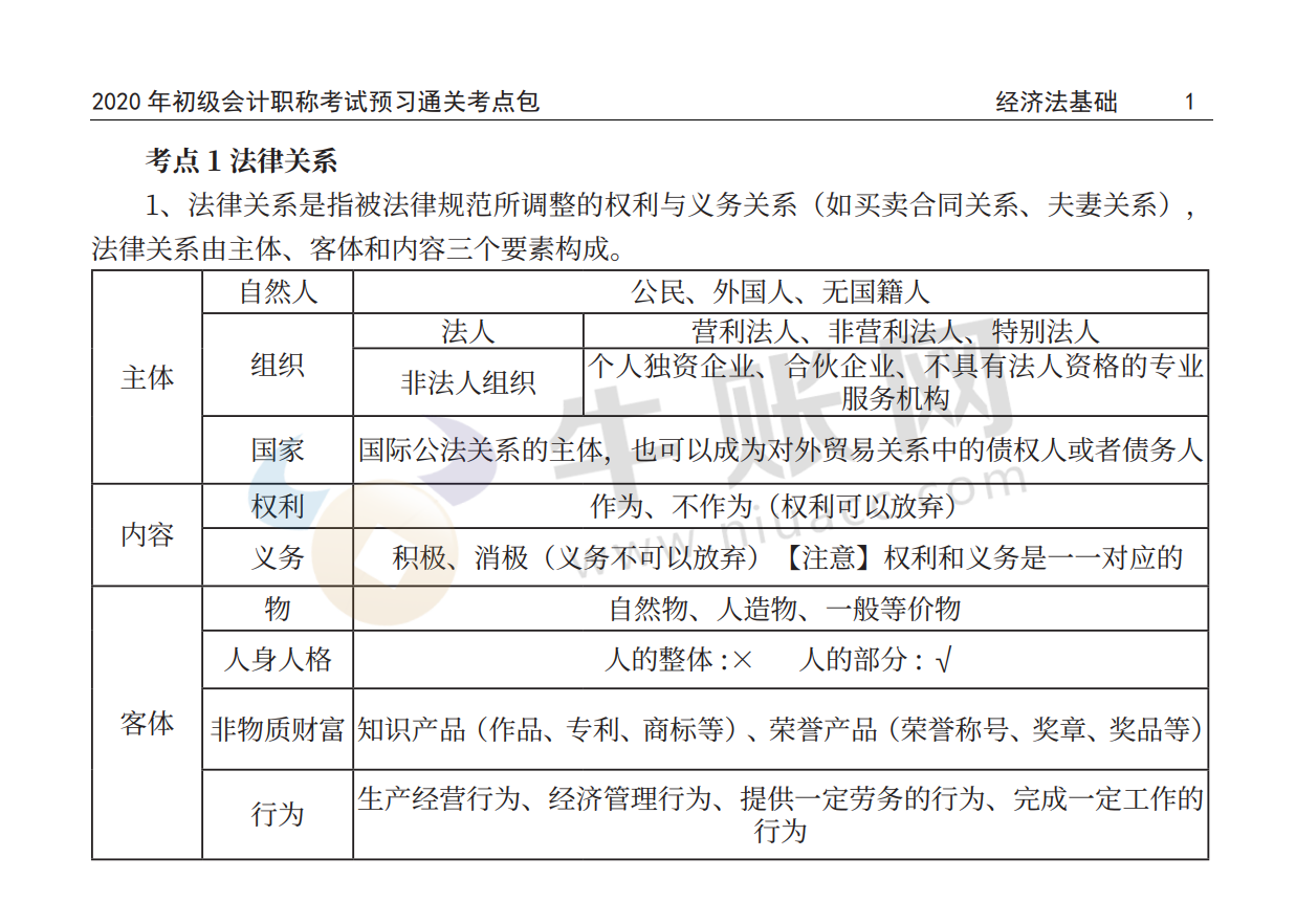 2020年初级会计职称考试预习考点包经济法140个考点