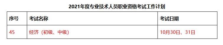 郑州2021中级经济师考试方式
