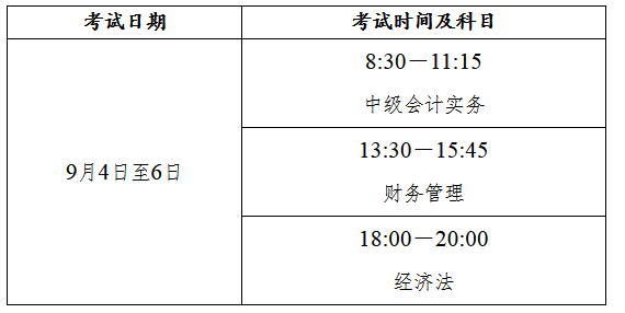2021中级会计考试报名时间和考试时间